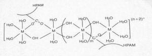 聚丙烯酰胺调剖堵水应用